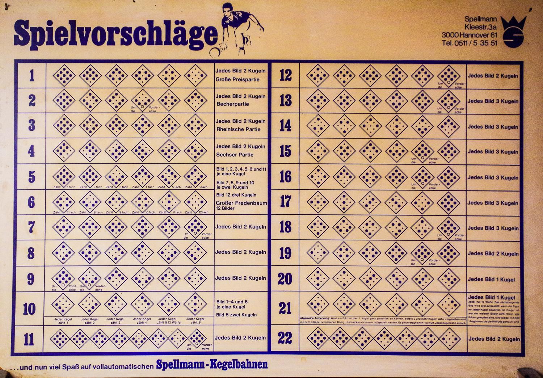 Haus Unkelbach Kegelbahn Foto: NINA SIMONE PLUM